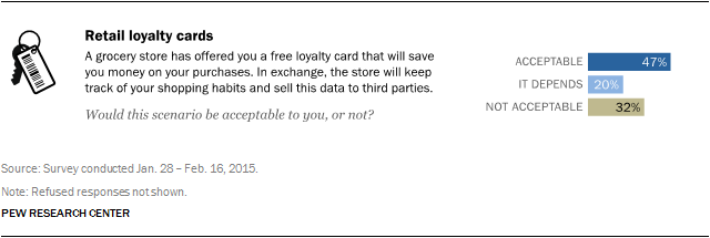 retail-loyalty-cards.png