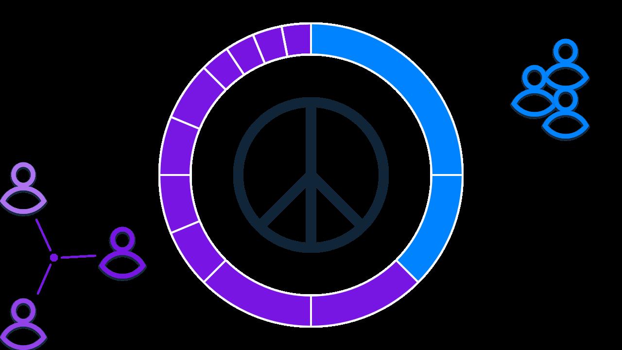 consensus-levels