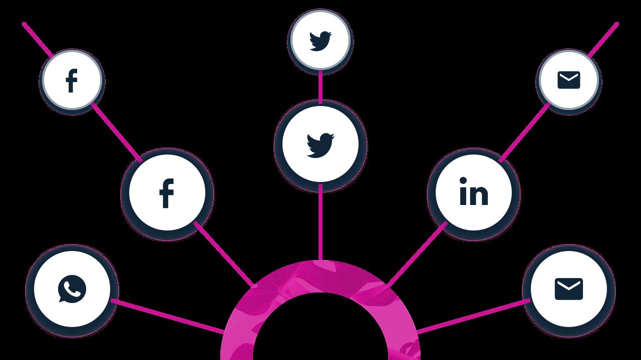 soc-media-sharing